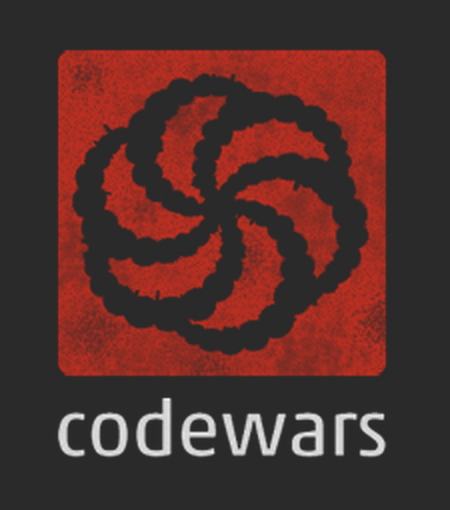 Közösségi Code Kata